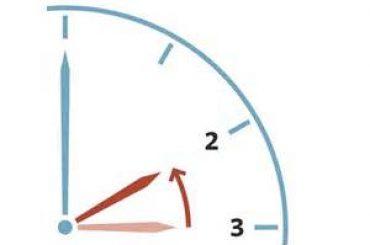 17.11.13 Tertulia con acento – Cambio Horario